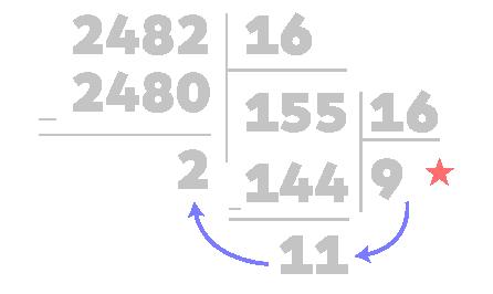 Birinci yazıda iki tabanlı(binary) sayı sisteminden ve günlük hayatta on tabanlı(decimal) sayı sistemini kullandığımızdan bahsetmiştim. Bu yazımda ise onaltılık (hexadecimal) sayı sistemini anlatacağım.